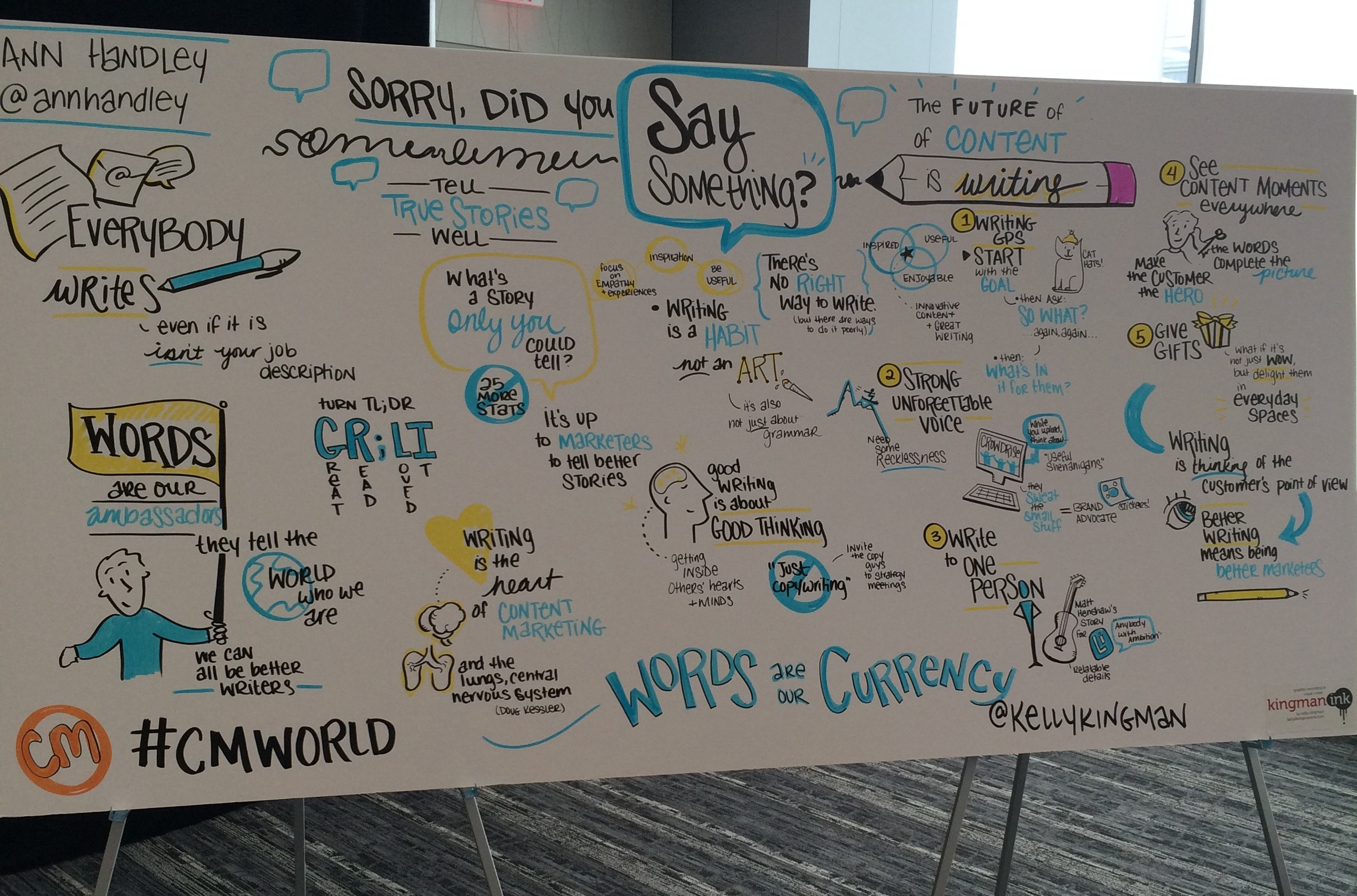 Illustration of Ann Hadley's Content Marketing World Presentation