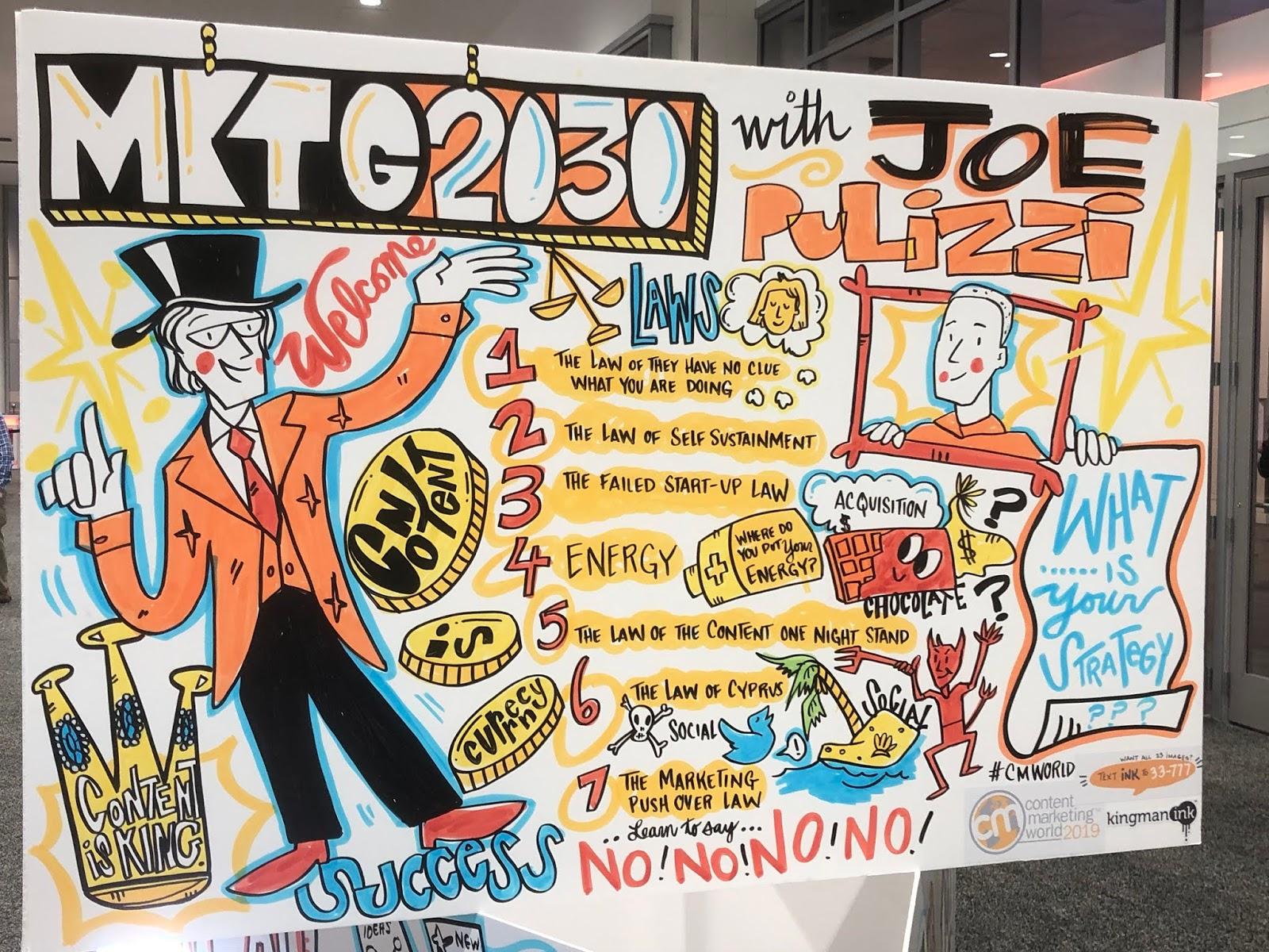 Illustration of Joe Pulizzi's Content Marketing World 2019 Presentation