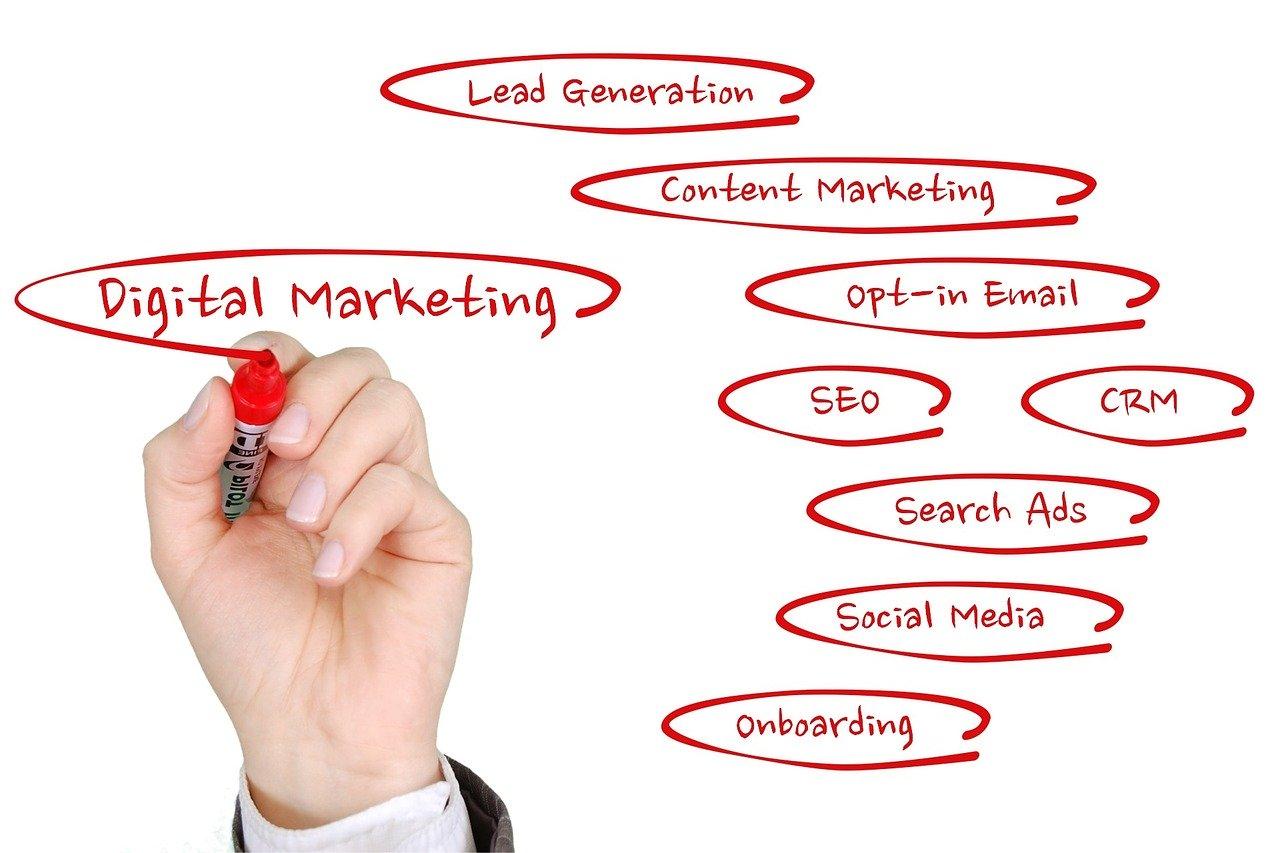 Digital Marketing Whiteboard